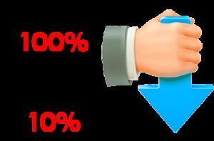 Cam kết hoàn tiền 100% nếu dịch thuật sai 10%
