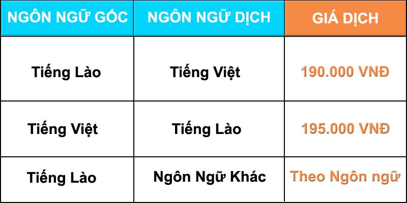 Bảng giá Dịch tiếng Lào chuẩn