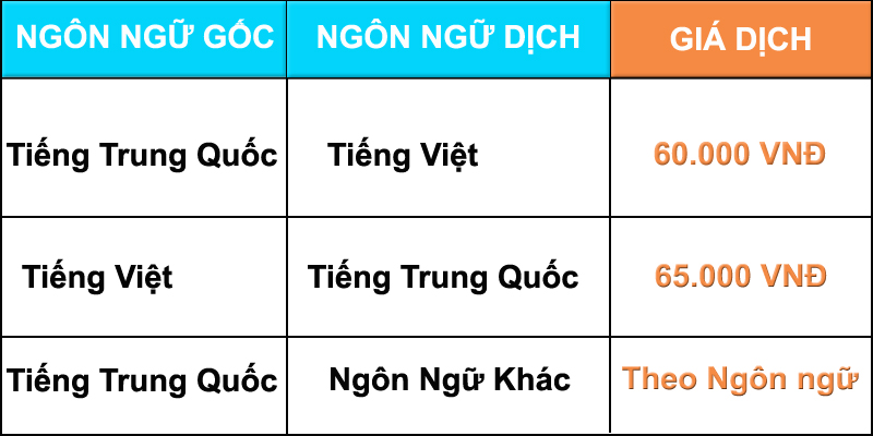 dich tieng trung quoc