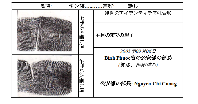 Mẫu chứng minh thư dịch sang tiếng Nhật Bản