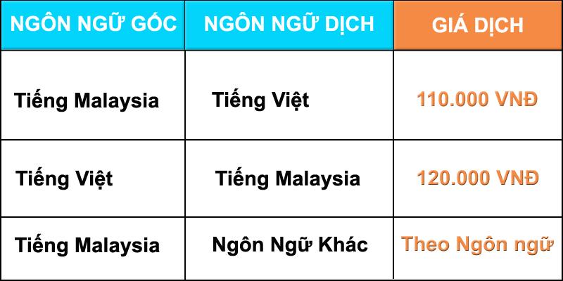 bang gia malaysia